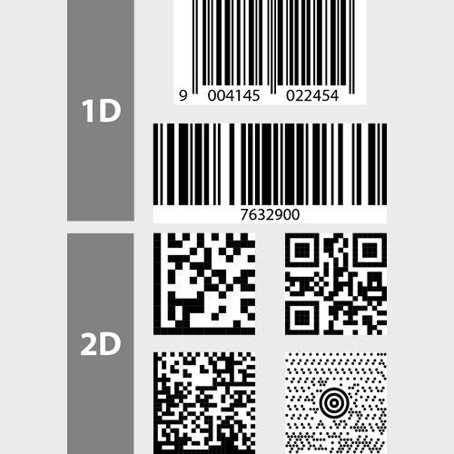 Zebra Kablolu 1D/2D Karekod Okuyucu DS2208